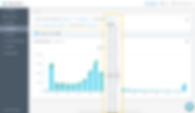 Granular-View_Smarking BI 3-month.png