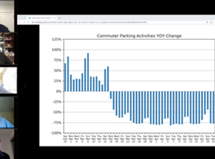"""Key Takeaways From the """"Impact and Recovery Planning for Parking"""" Webinar"""