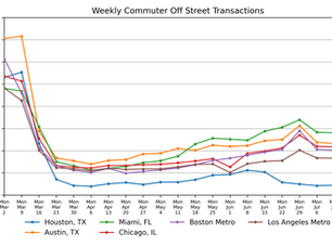 Market Watch Weekly: State of the Parking Industry, July 22