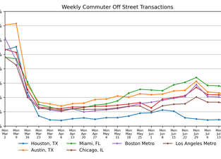 Market Watch Weekly: State of the Parking Industry, July 30