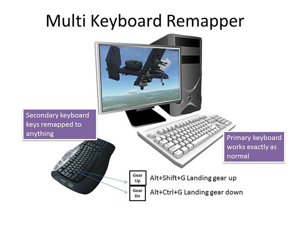 Remap keyboard for games