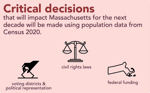 census_infographic_decisions_edited.png