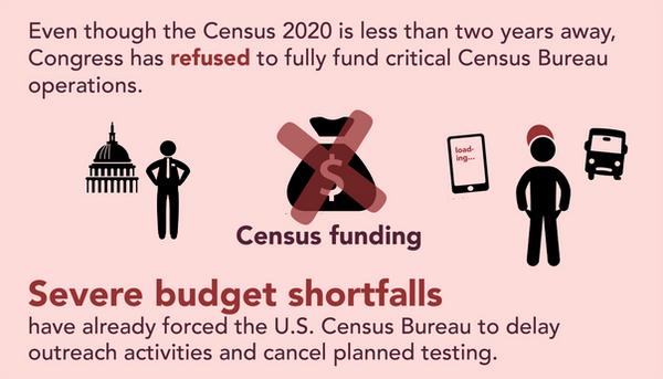 census_infographic_shortfalls2.png