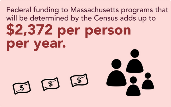 census_infographic_funds 27.png