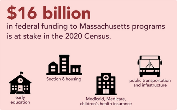 census_infographic_funds_.png
