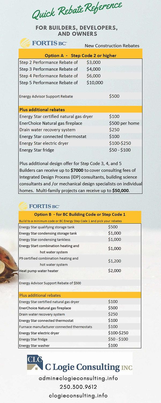 New Construction Rebates ._Page_1.jpg