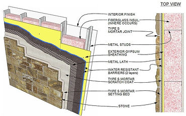 The many steps involved in fixing stone cladding with wet fix mortar systems
