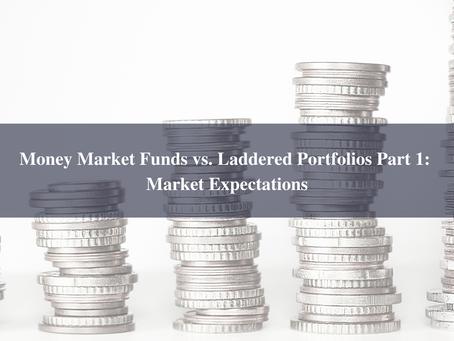 Money Market Funds vs. Laddered Portfolios Part 1: Market Expectations