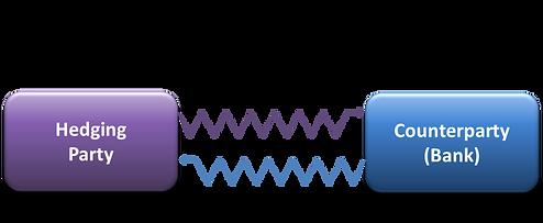 Basis-Swap-1024x421.png