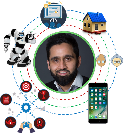 Usman Naeem's Research Interests