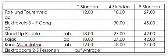 Aktivitätentabelle Deutsch