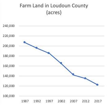 ag_land_chart.jpg