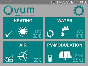 OVUM-Bildschirm - Kopie.png