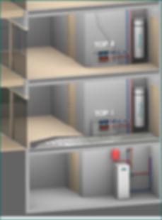 Passivwarmwasser Lösung, Wohnungstationfür Wärmepumpen, zweileiersystem, Wohnungsstation