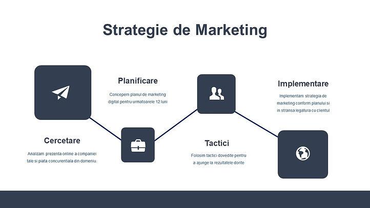 planificarea-strategiei-marketing
