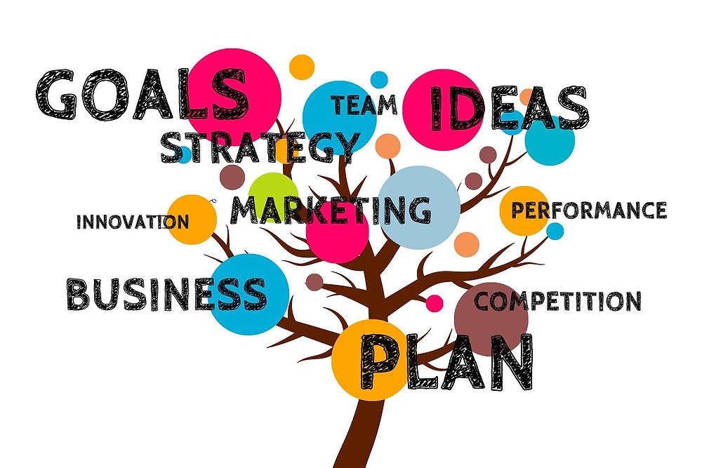 strategie-business