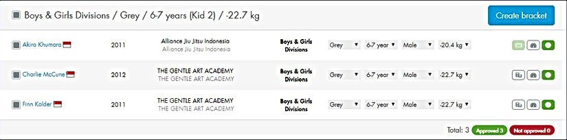 Boys & Girls Divisions  Grey  6-7 years
