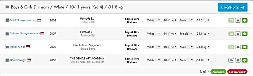 Boys & Girls Divisions  White  10-11 yea