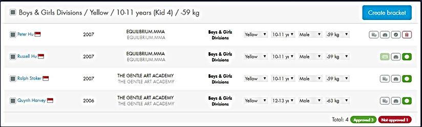 Boys & Girls Divisions  Yellow  10-11 ye