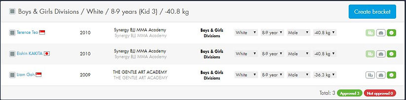 Boys & Girls Divisions  White  8-9 years