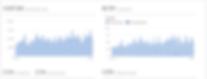 Ebay - Traffic and Conversion Analysis 2