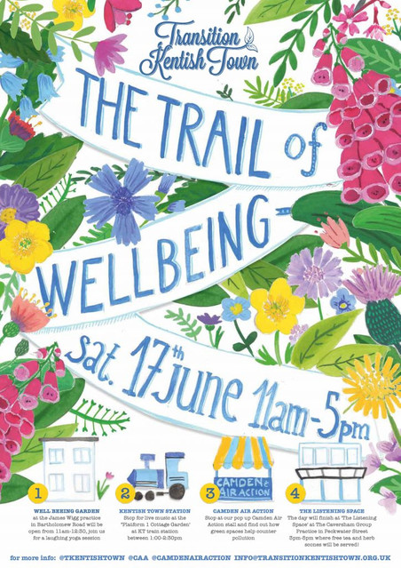 The Trail of Wellbeing