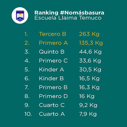 Ranking 11noviembre.jpg