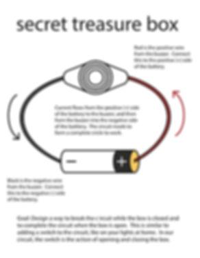 Secrete Treasure Box.jpg