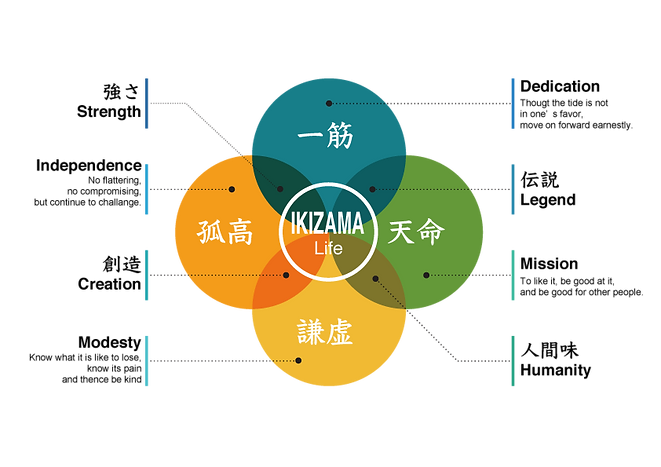 ikizama.png