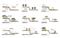 diagram_SiteReuse.jpg