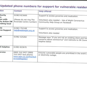 UPDATED PHONE NUMBERS FOR VULNERABLE RESIDENTS