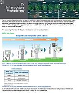 EV Infrastructure Methodology.png