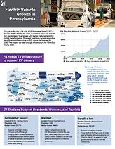 EV Report.png