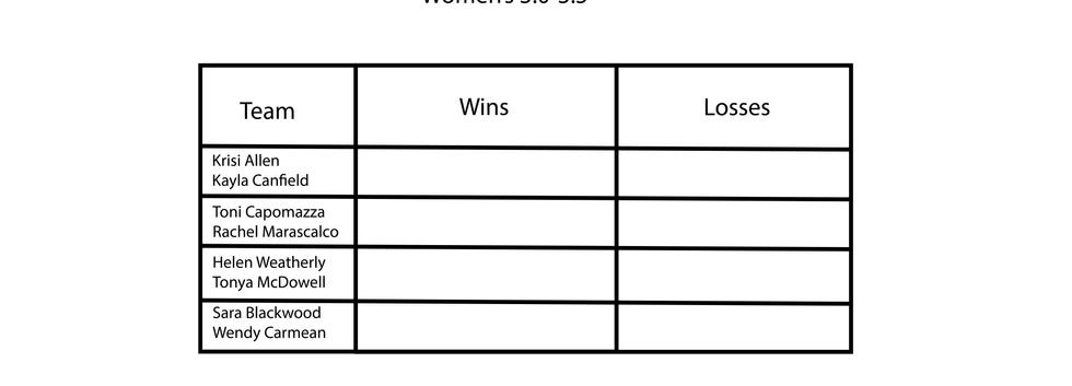 Women's 3.0-3.5.png