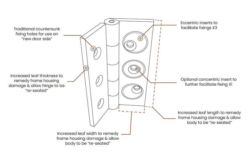 Remedial_Diagram.jpg