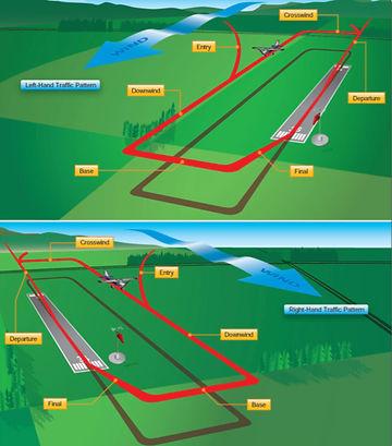 Flight patterns 2.jpg