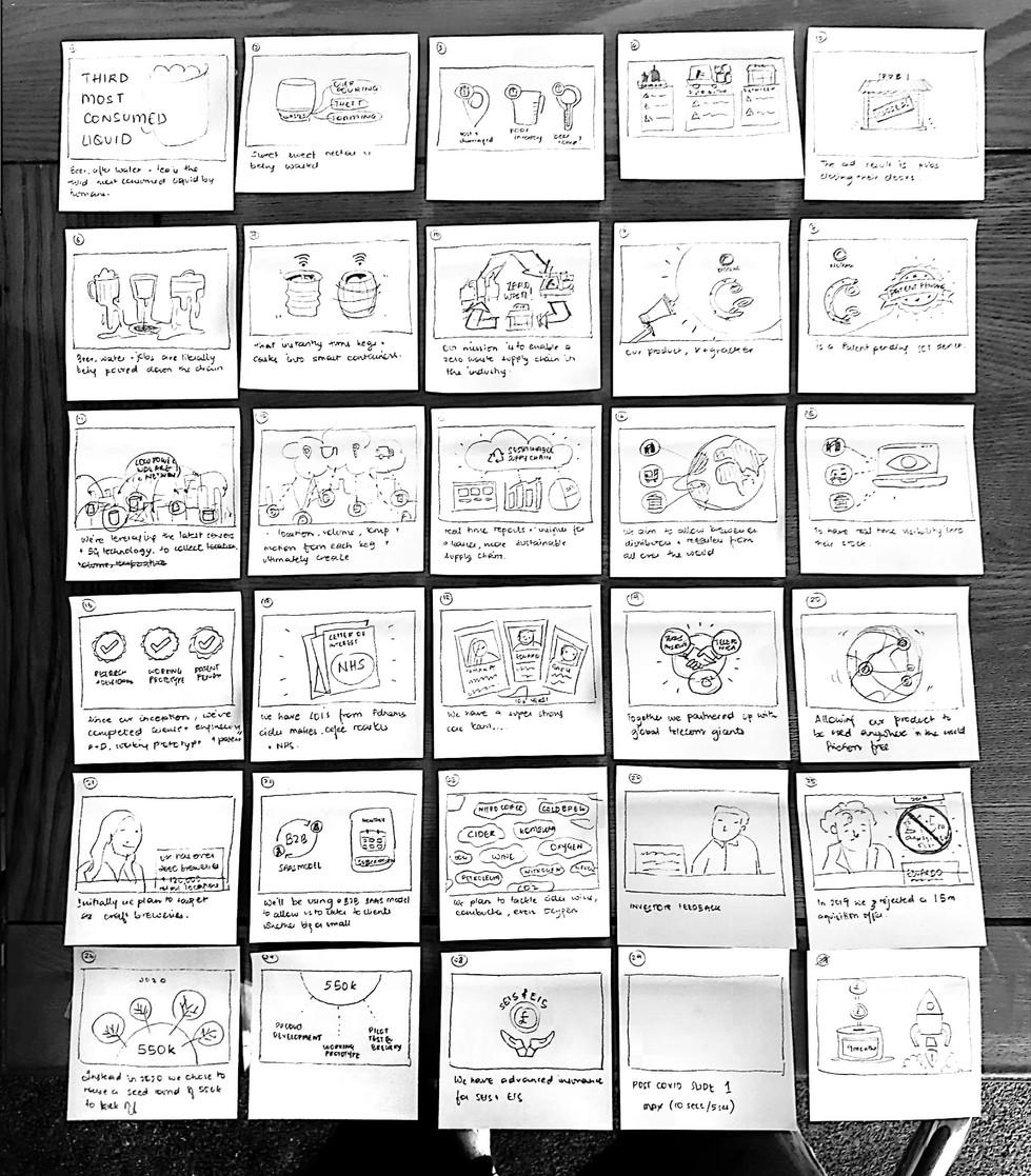 Storyboard sketches