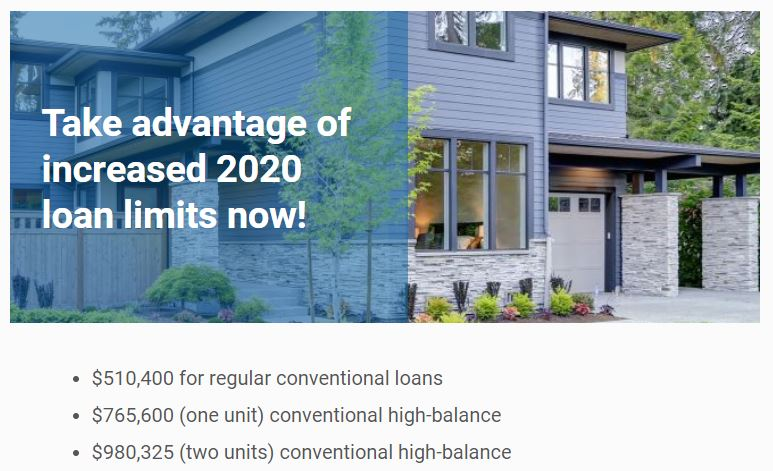 New Loan Limits 2020