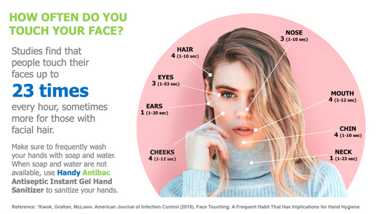How often do you touch your face?