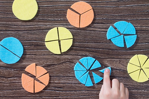 Growing IQ - Curriculum - 8 Categories of Number & Quantity - Hands on After School Math Enrichment program for Elementary age students, focusing on critical thinking, reasoning, problem solving, and growth mindset in Frisco, Collin County, Texas
