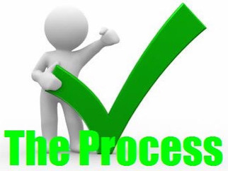 3 Reasons to Consider Process Improvement in Your Business