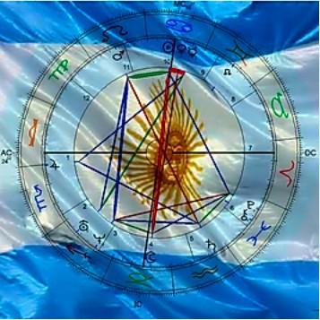 Psicoastrologuia: La historia de la grieta Argentina según la Astrología