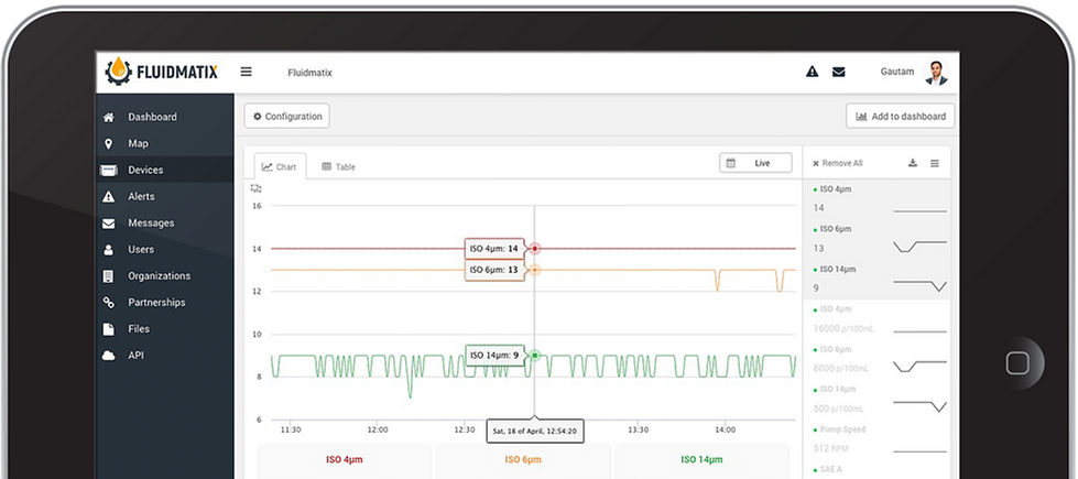 fluidmatix-dashboard-screenshot-on-table