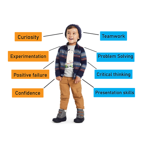The approach of Expanded learning programmers, exploratory learning.