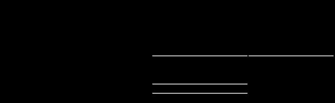 レーシングシミュレーターとゲームの比較