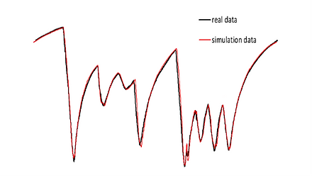 実車シム比較グラフ1.png