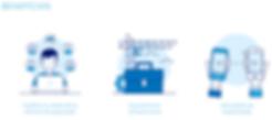 Aba Web Videomonitoramento em Nuvem / Consultoria em Telecomunicações / benefícios.png