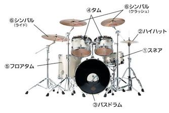 学校では教えてくれない音楽 楽器編ドラム