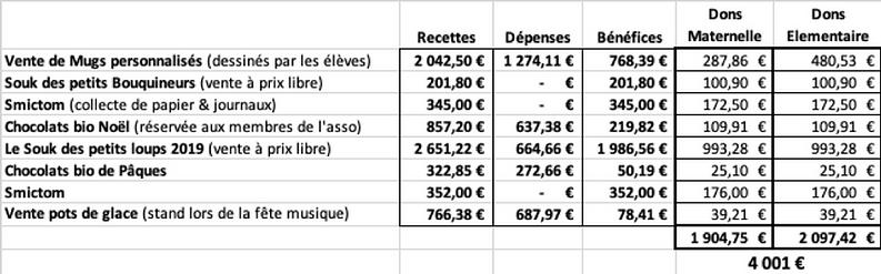 Bilan-financier-2019.png