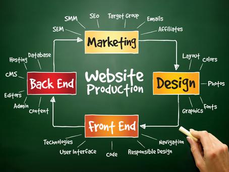 Why Should My Company Use Marketing?